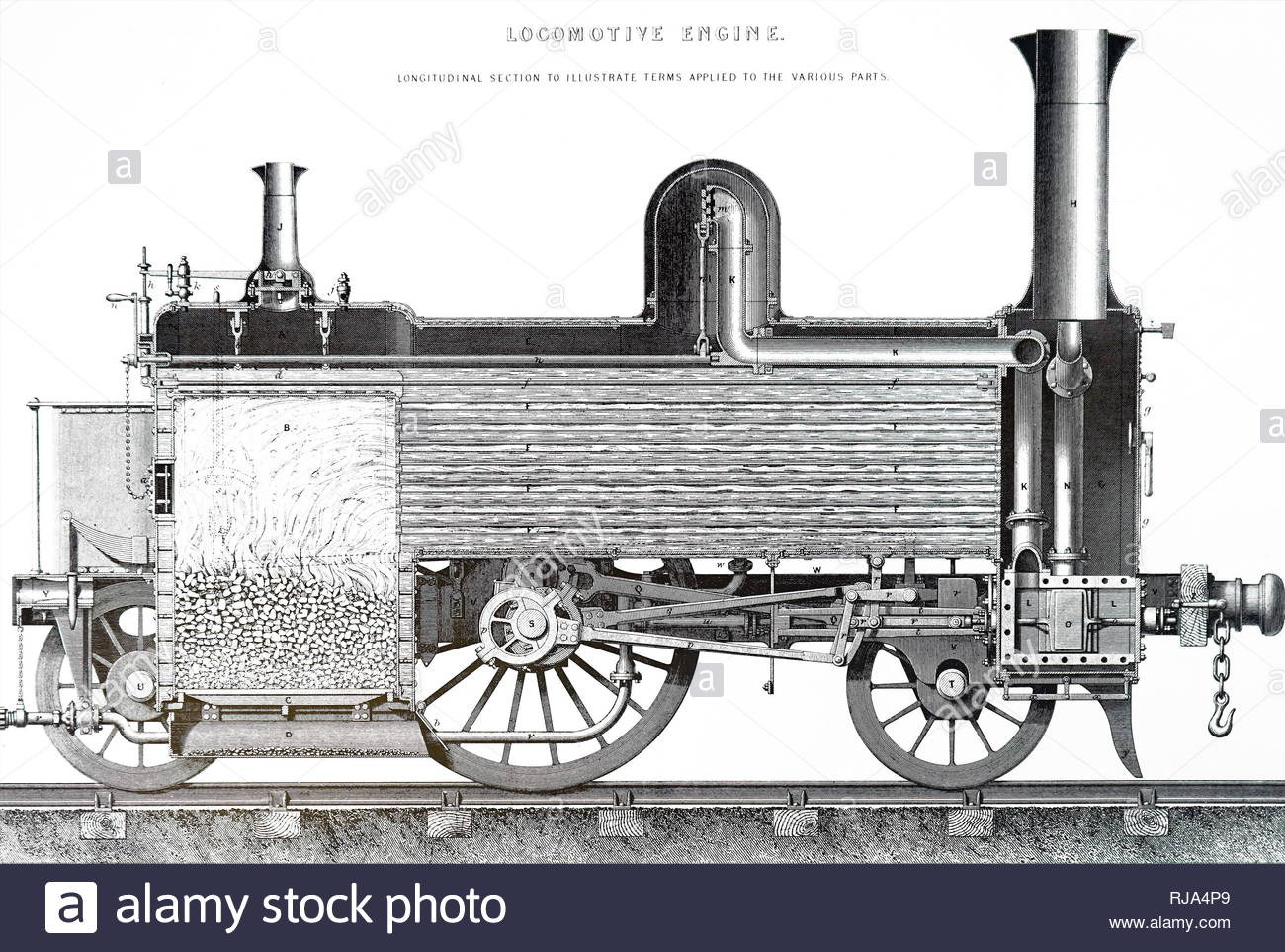 Sectional view of a typical British passenger locomotive. A) Fire-box shell, B) Internal fire-box, C) Grate or fire-bars, D) Ash-pan, E) Cylindrical part of boiler, F) Flume-tubes, G) Smoke-box, H) Chimney, I) Steam-dome, J) Steam-chimney, K) Steam-pipe, L) Valve-chest of cylinder, M) Steam-cylinder (not seen),  N) Exhaust and blast pipe, O) Slide-valve, P) Piston-rod (not seen), Q) Connecting-rod, R) Driving-crank, S) Driving or crank axle, T) Fore-axle, U) Hind-axle, V) Inside framing, W) Outside framing, X) Foot-plate, Y) Draw-plates, Z) Buffer-beam, a) Fire-door, b) Draught-regulator or as - Stock Image
