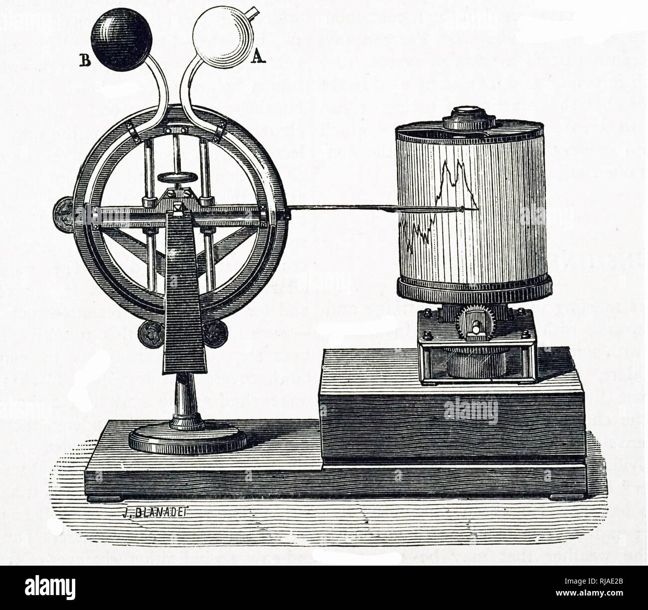 Illustration depicting Winstanley's recording radiograph, used to record and measure sunshine. 1896. - Stock Image