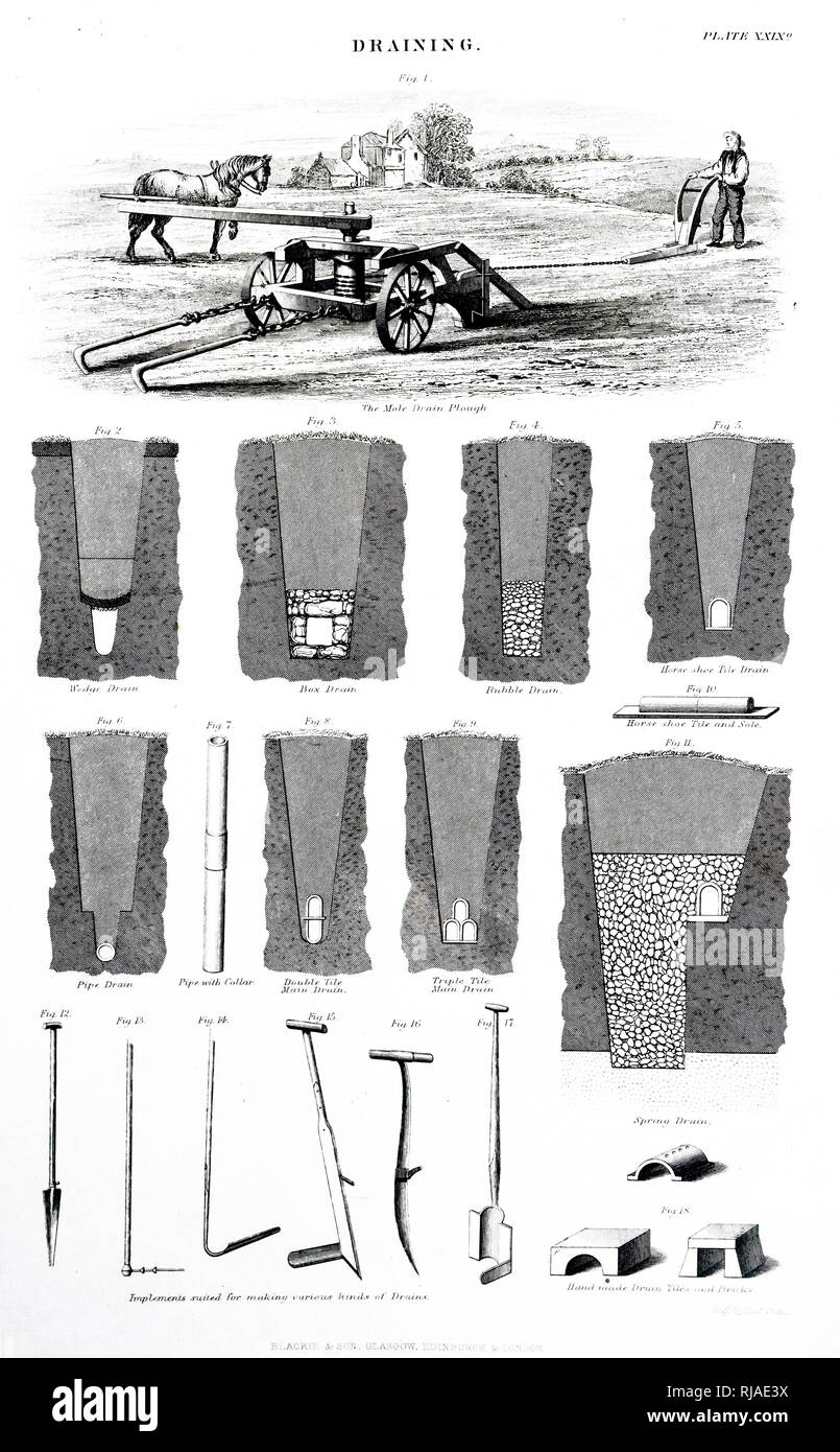 Illustration depicting a 19th century, draining (drainage) plough and different drain types - Stock Image