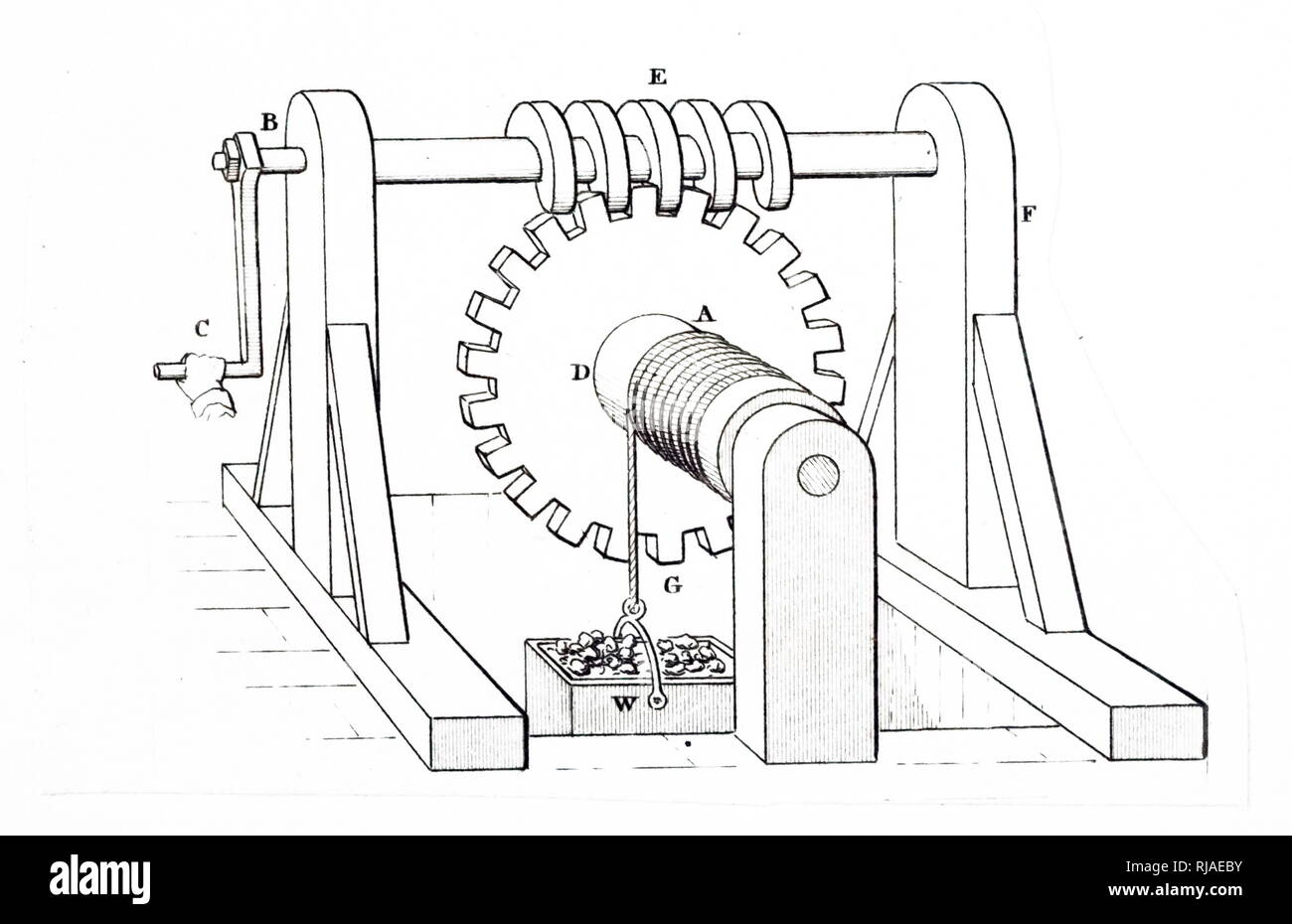 19th century illustration of a windlass for raising weights. A crank handle turns a shaft carrying a screw which links a toothed wheel to a drum. The windlass is an apparatus for moving heavy loads. Typically, a windlass consists of a horizontal cylinder (barrel), which is rotated by the turn of a crank or belt. A winch is affixed to one or both ends, and a cable or rope is wound around the winch, pulling a weight attached to the opposite end - Stock Image