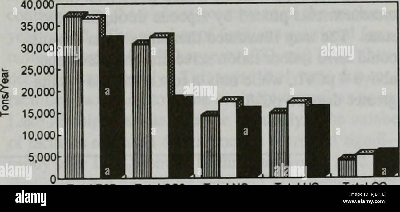. The changing Illinois environment : critical trends : technical report of the Critical Trends Assessment Project. Man; Pollution; Environmental protection; Ecology; Environmental impact analysis. Figure 4. Population distribution (percentage of total) in urban areas, 1960-1990. Most economic and population growth is taking place in the collar counties around Chicago, spurring slight increases in emissions of ozone precursors — volatile organic compounds, nitrogen dioxide and carbon monoxide — in these areas. Land is rapidly being developed in these growth areas, decreasing urban density but  - Stock Image