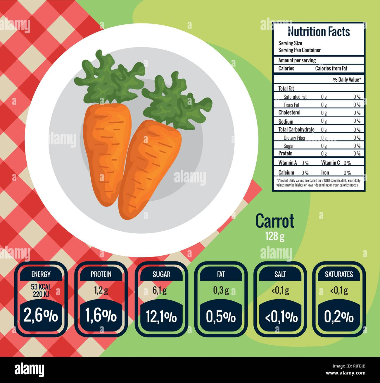 Fresh Carrots With Nutrition Facts Stock Vector Image Art Alamy