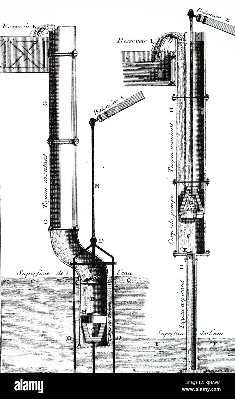 A woodcut engraving depicting force (left) and a suction pump for raising water into the reservoir to operate fountains and cascades in water gardens. Dated 18th century - Stock Image