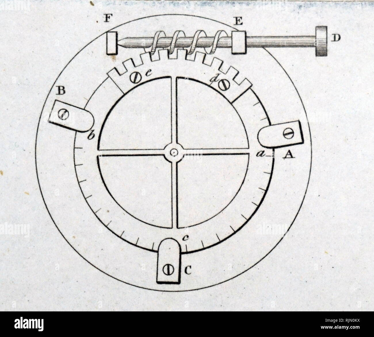 Illustration showing the method used a circle within a larger concentric circle. 1836 - Stock Image