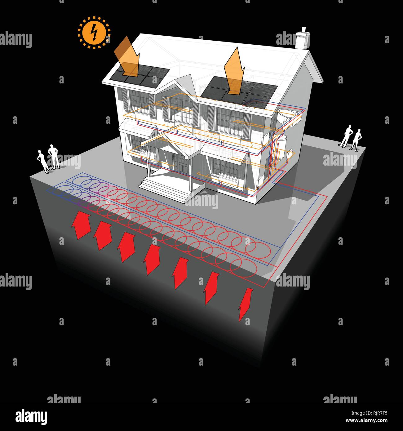 diagram of a classic colonial house with planar ground source heat pump as source of energy for heating and radiators and photovoltaic panels on the r - Stock Vector