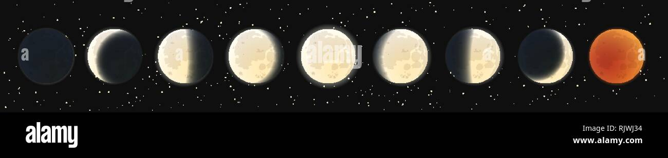 Phases of the Moon. Lunar eclipse known as a Blood Moon - Stock Image