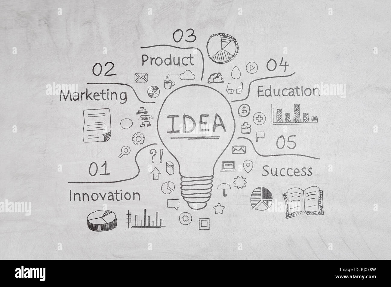 Business success ideas sketched on concrete wall Stock Photo