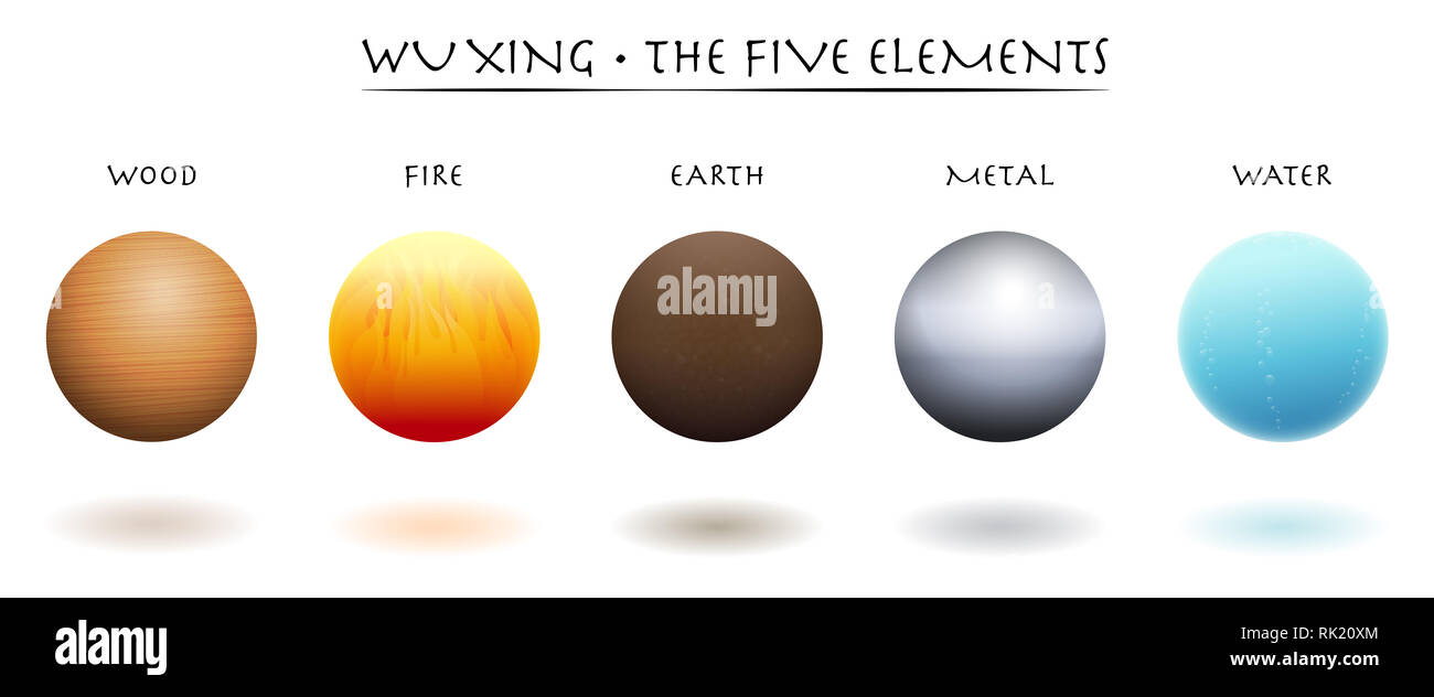 Five Elements. Wu Xing. Traditional Chinese Taoism symbols - wood, fire, earth, metal and water - 3d illustration on white background. - Stock Image