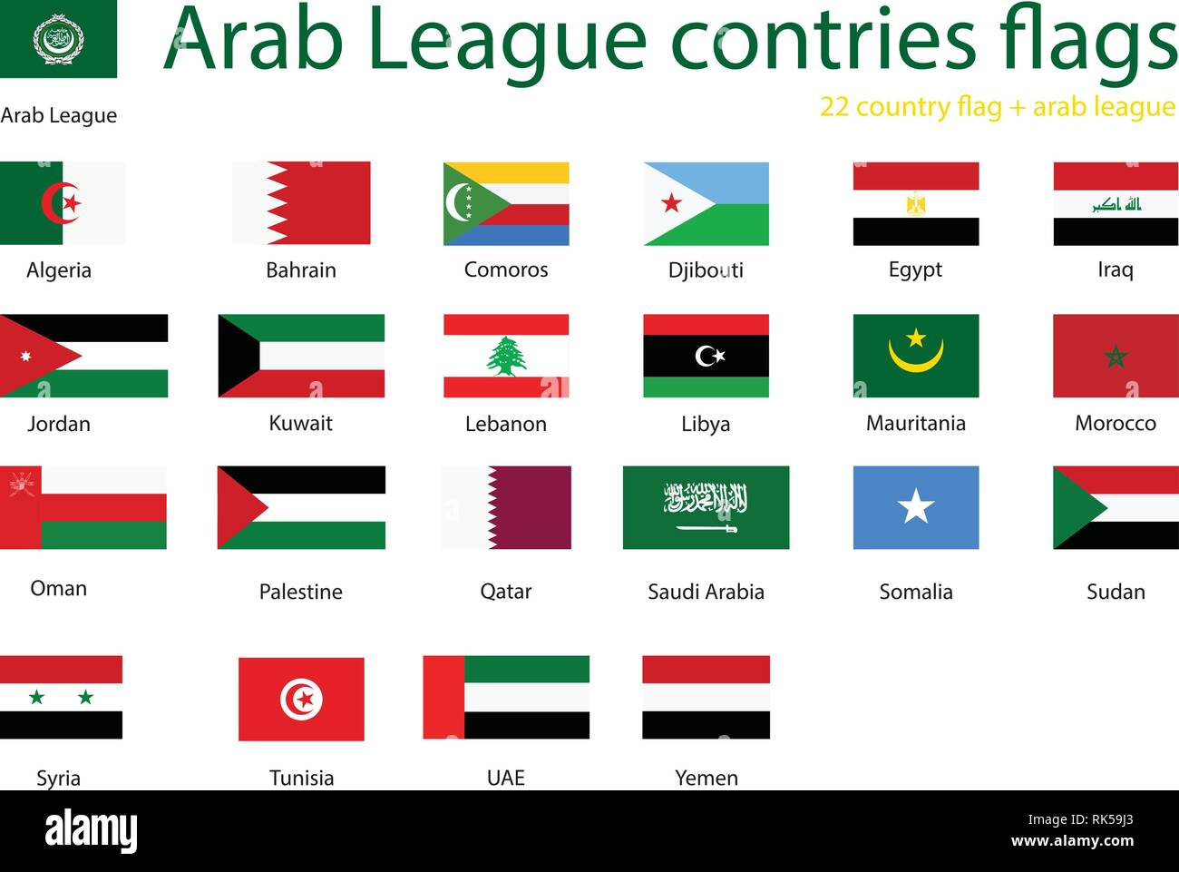 Member states of Arab League, set of country flags (League of Arab States, international regional organization), vector illustration, flat icons. - Stock Image