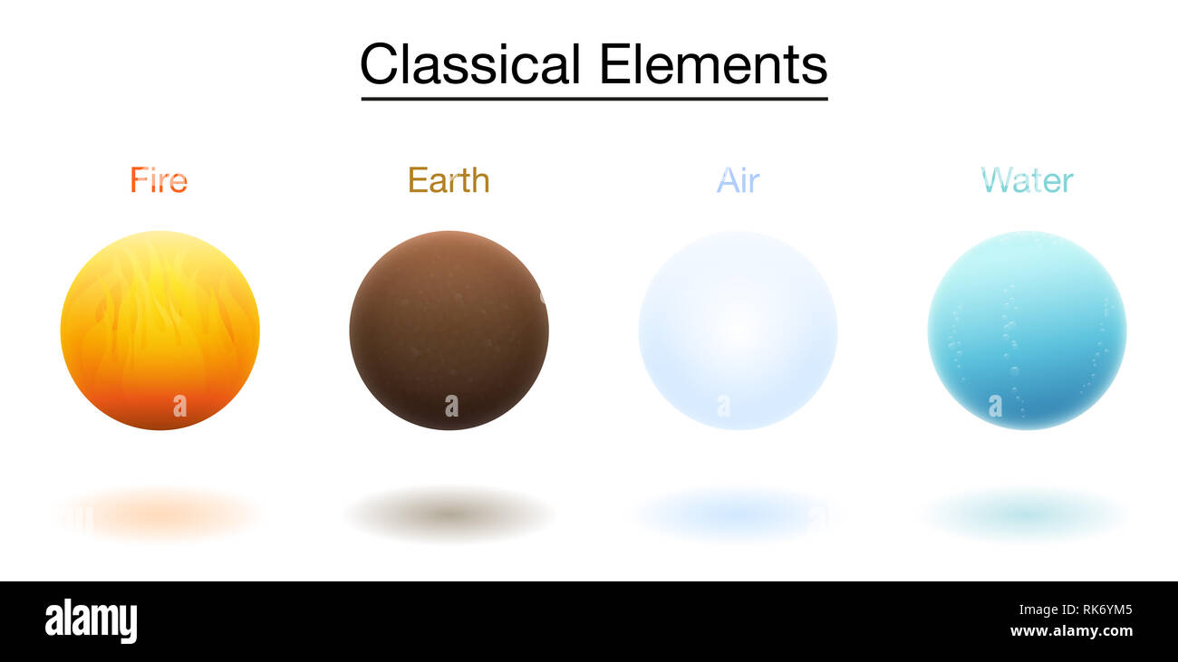 Fire, earth, air and water, the classical four elements. 3d spheres - illustration on white background. - Stock Image