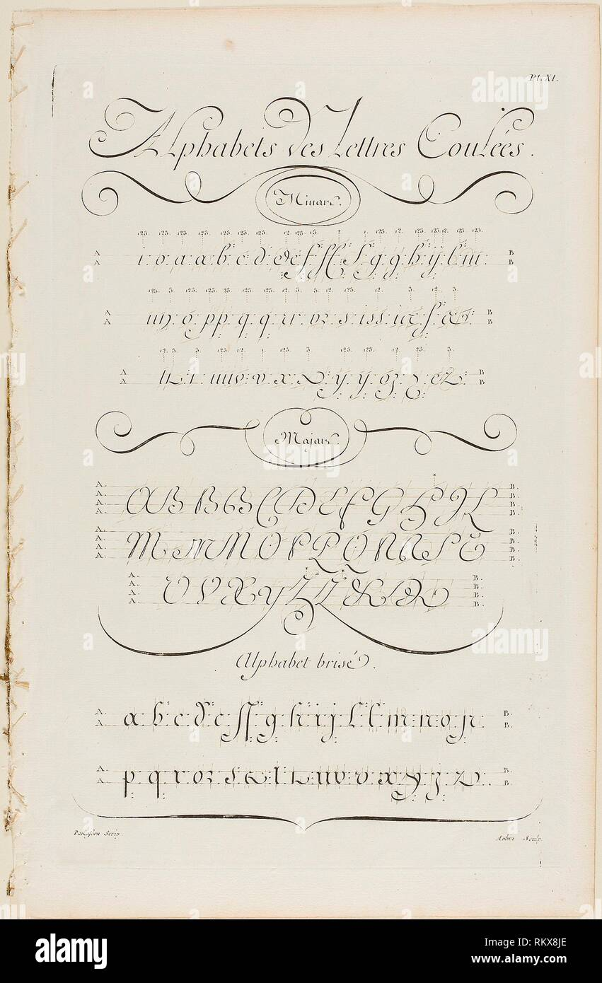 Joined Letters of the Alphabet, from Encyclopédie - 1760 - Aubin (French, active