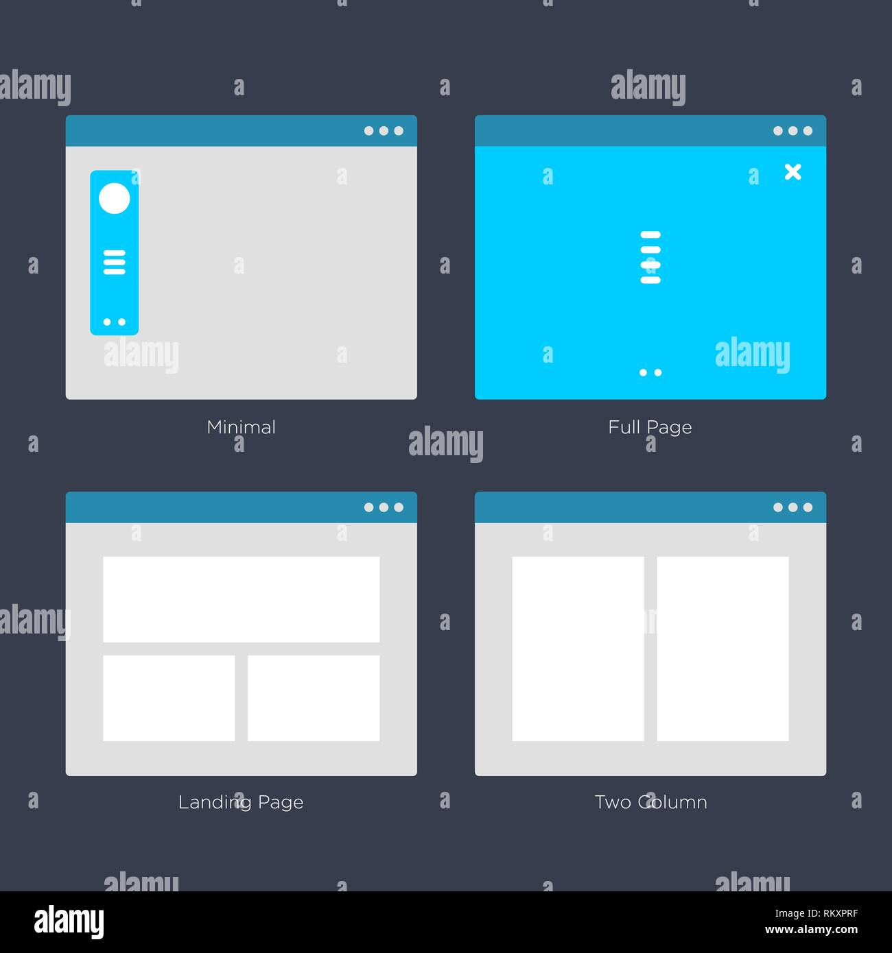 Website Wire frame Layouts UI Kits for Site map and Ux Design - Stock Image