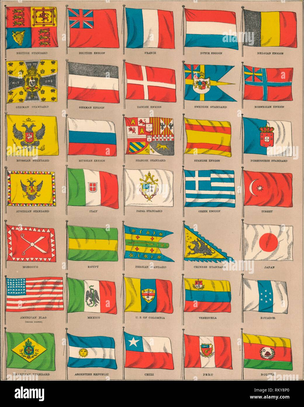 "Flags of the world, 1889. Flags, standards and ensigns. From ""Encyclopaedia Britannica, Ninth Edition"". [1889] - Stock Image"