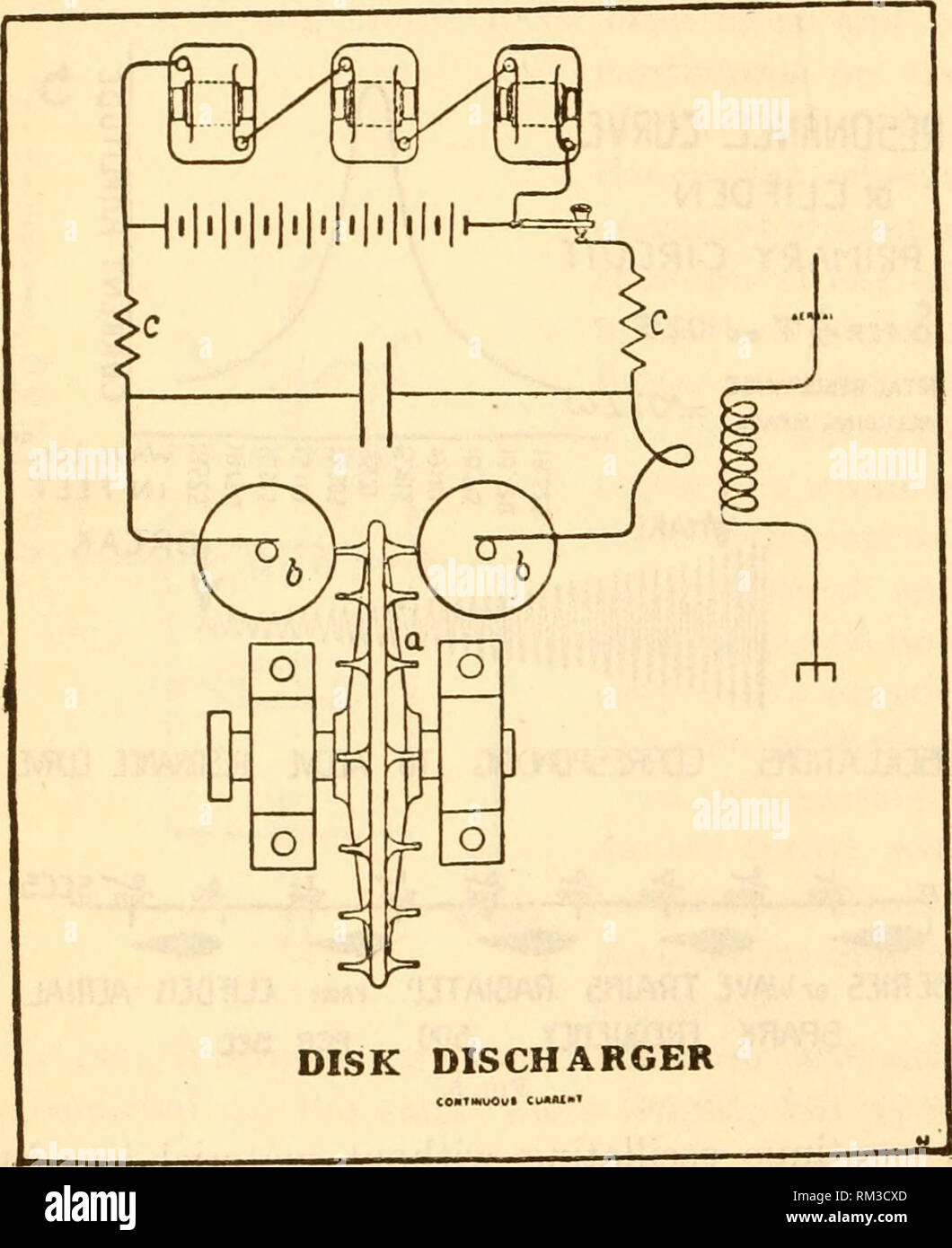 Tv Aerial Wiring Diagram - All Diagram Schematics