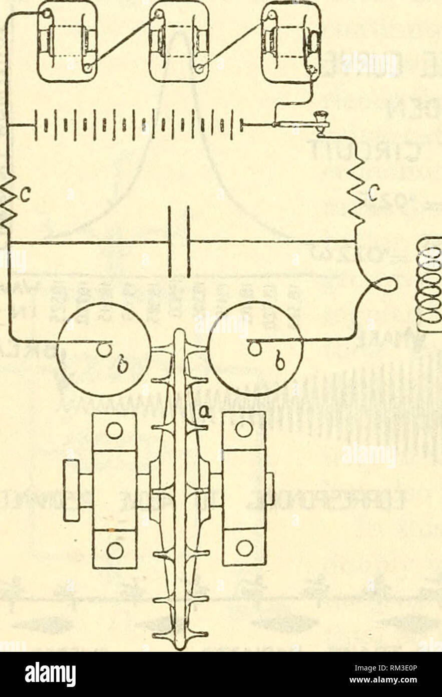 Gap An Antenna Wiring Diagram - Do you want to download ... Aerial Wiring Diagram on