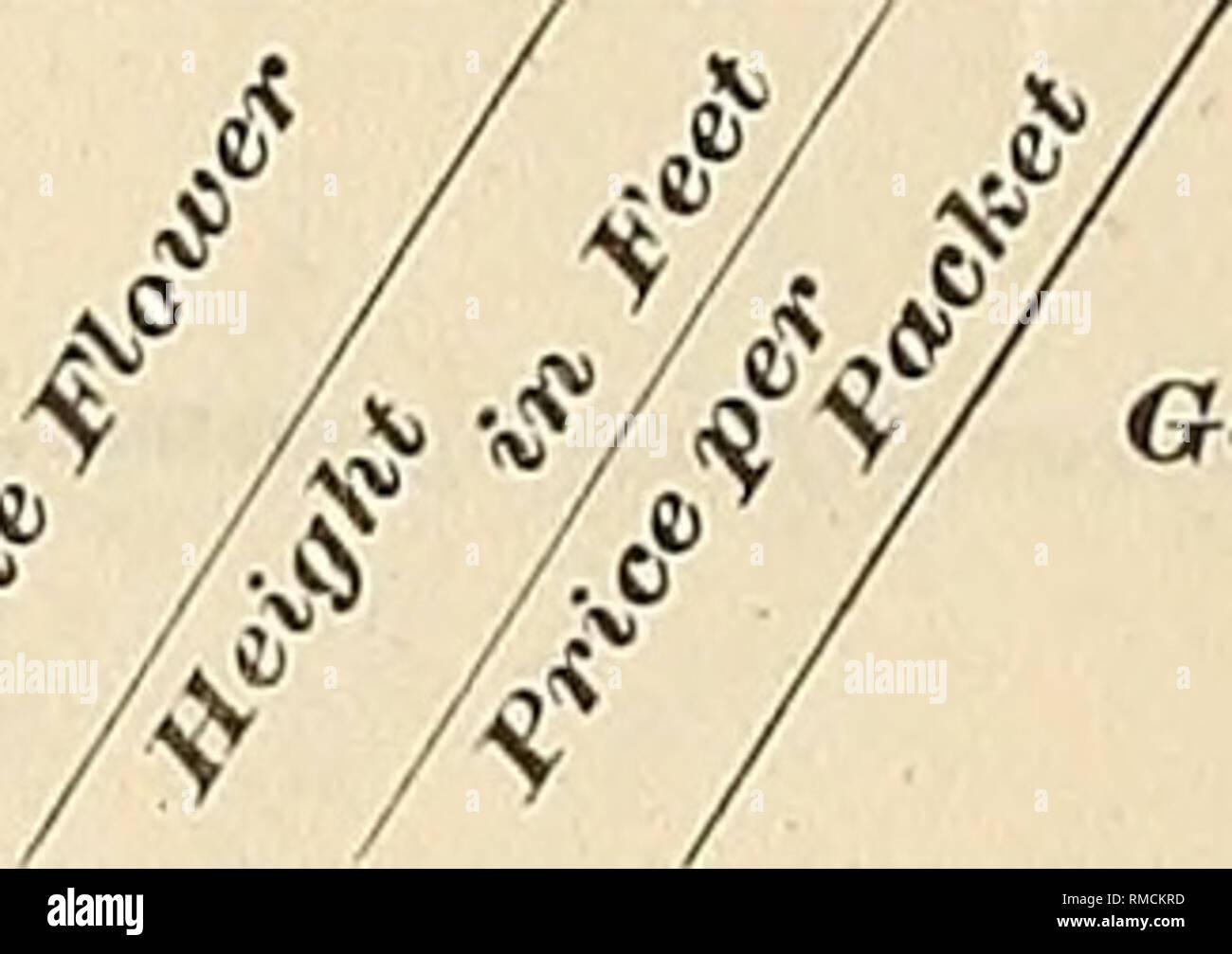 Annual descriptive catalogue of seeds : for the vegetable garden