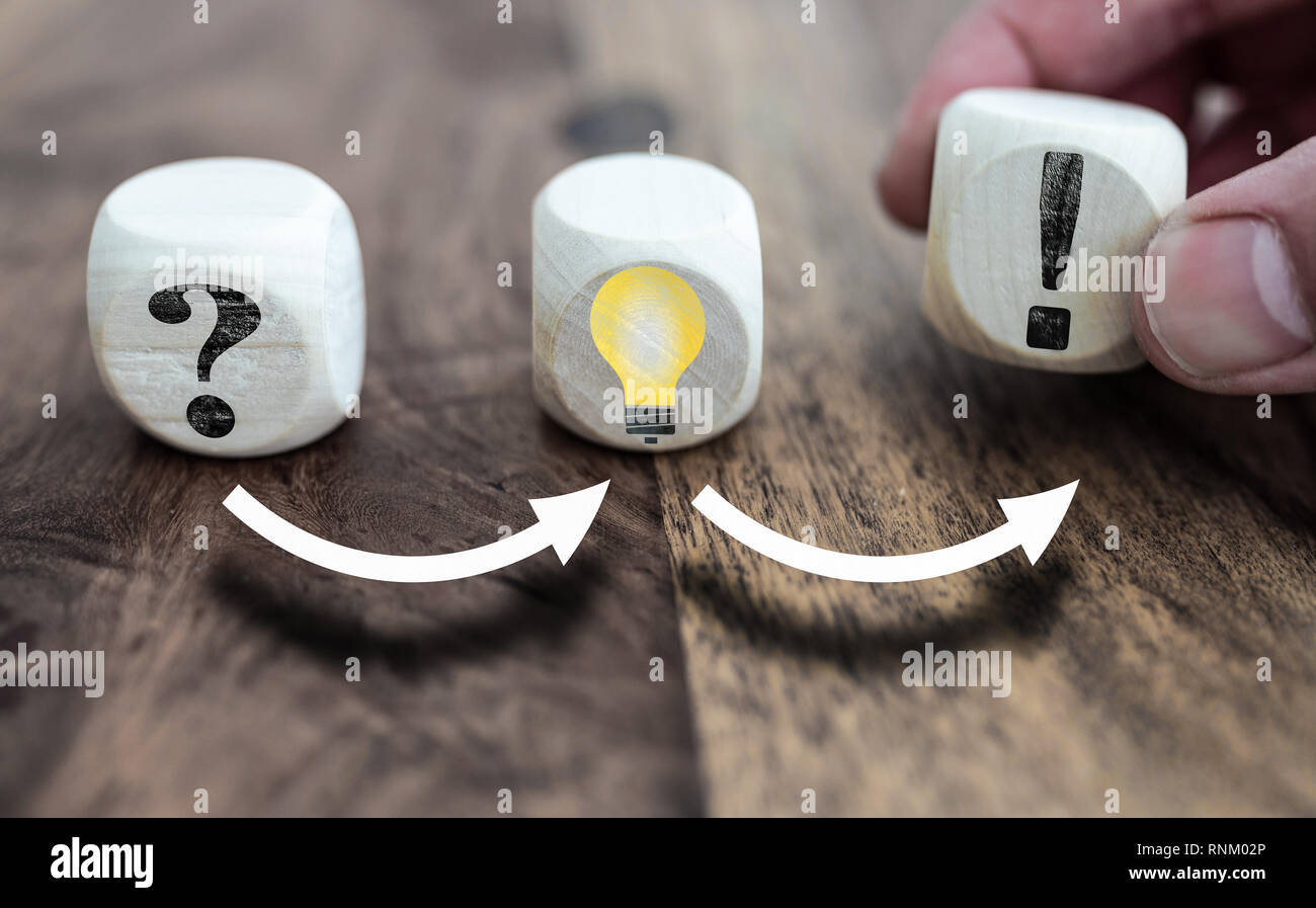 solving problems concept with question mark, light bulb symbolizing an idea and exclamation point on wooden blocks - Stock Image