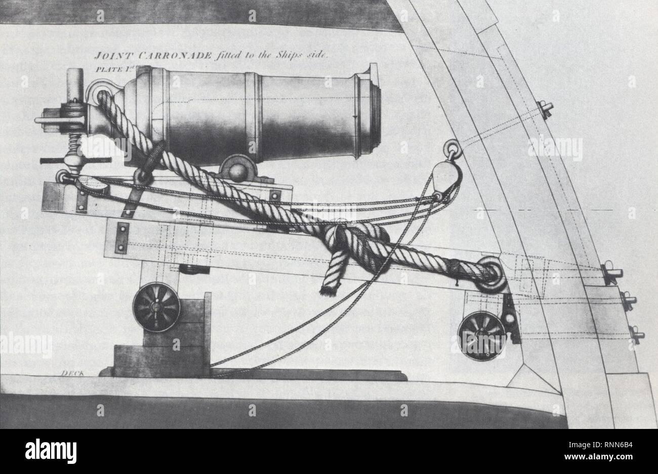 Carronade (schematics). - Stock Image