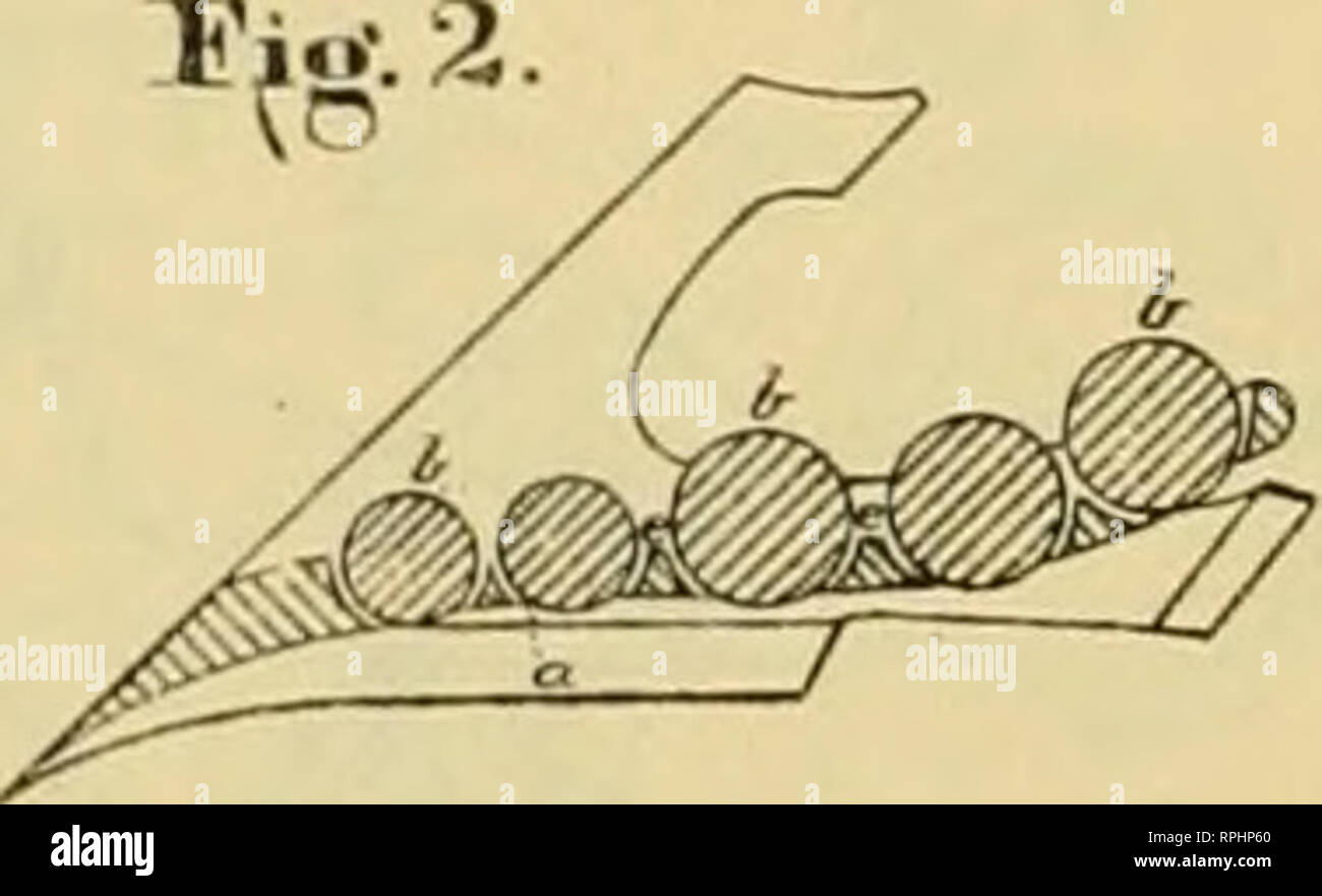 . Allen's digest of plows, with attachments, patented in the United States from A.D. 1789 to January 1883 ... Plows; Patents. 4. mt^^^- I T, OVER MoldBoards for Plows. No. 5 848 R.issued ApMl28. IB;< ^^^^?, JFigJ. Please note that these images are extracted from scanned page images that may have been digitally enhanced for readability - coloration and appearance of these illustrations may not perfectly resemble the original work.. Allen, James T. (James Titus). [Washington, D. C. , Joseph Bart, Printer - Stock Image