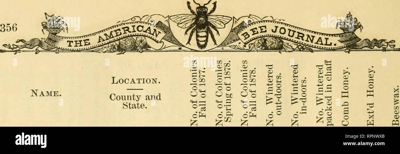 . American bee journal. Bee culture; Bees. Name Green, W.H Gray, J. L Gustin, A Hall, D. M4 Hamilton, Hugh .. Harding, W. D. C. Harper, James Hawley, Geo. M .. Harrison, E. W Happe, F. W Hartwell & Berkly Heckman, H. G Hershey, E Hixson, Wm Hill, V. F Horton, W. A HoUman, J. M Howlett, W. H. H. HoUman, N. H.... Hubbard, C. S Hunt, C. H Hunter, J. E Hunt, Wm Jewett, S. L Jones, Mrs. W. S... Jones, Joseph Jordan, Mrs. M. C. Kauffman, D Keyes, E. H King, T. F Knowl,D. K Knowles, Jas Lamontague, I. B. Lane, D. P Lantz, L. Z .. Larch, E. C. L Leonard, L. D Link, Dock Link, Jacob Lisk, H. B Lind - Stock Image