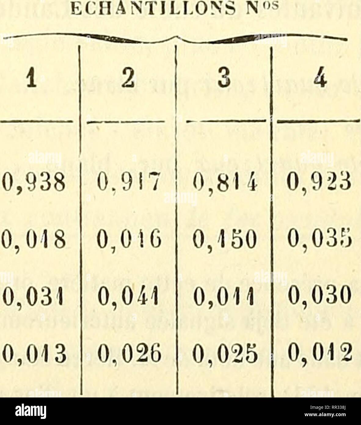 . Actes de la Société linnéenne de Bordeaux. Natural history; Science. ( 393 ) prompteraent et prendre bientôt une assez faible épaisseur, après avoir poussé quelques ramifications dans les graviers qu'il recouvre; ceux-ci, d'abord un peu argileux et blancs, passent graduellement à des alternances de graviers et d'argile micacée plus ou moins sableuse, blanches ou grises veinées de jaune dans le haut, et rouges dans le bas ; puis cette dernière coloration s'étend et finit par envahir toute la masse, sauf quelques larges veines blanches, les unes horizontales, les autres verti- cales, comme si  Stock Photo