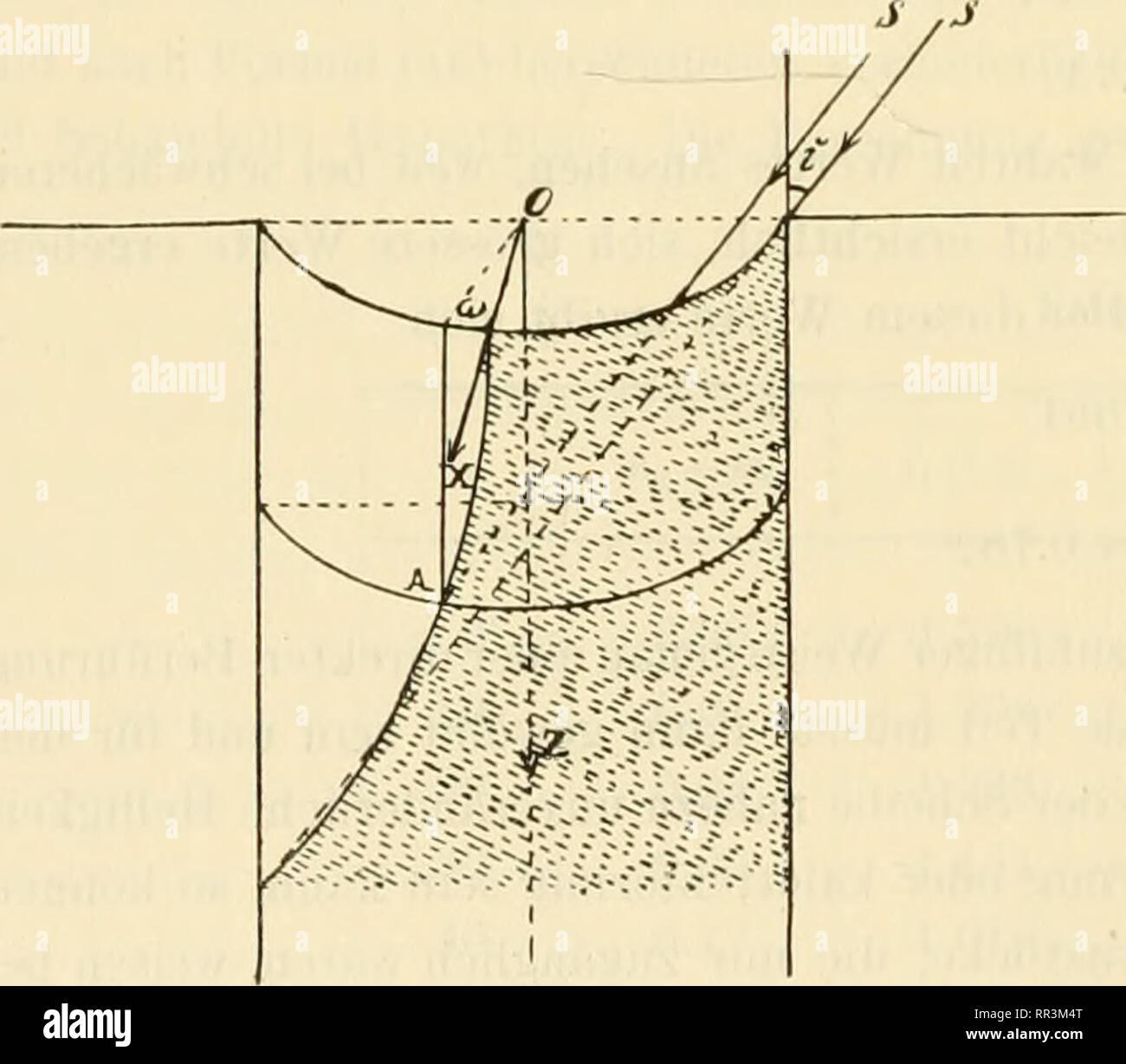 . Acta Societatis Scientiarum Fennicae. Science. 64 E. SCHOENBERG. unregelmässig aufgeworfen, Gebirgsgraten vergleichbar, und leuchtet stark bei grossen Einfalls- winkeln, wie das am Schluss abgebildete Lavastück zeigt. Wenn die zwischen den Poren liegende Fläche Rundungen aufweist, so sind bei grösseren Pliaseuwiiikeln « > 9ü am Rande der Scheibe nur diese Wölbungen sichtbar und für die grösse- ren Phasenwinkel müsste das Reflexionsgesetz hier von den Poren ganz unabhängig sein. Unsere Kurve für die Helligkeit des Mondrandes erstreckt sich bis u = 120°. Entnimmt man ihr die Helhgkeiten iia - Stock Image