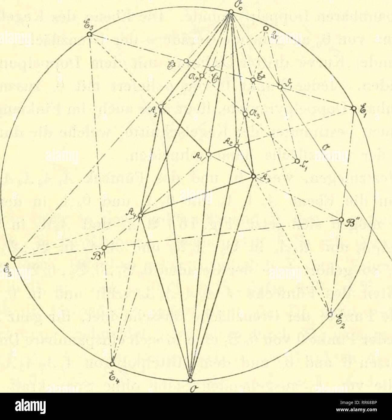 . Abhandlungen der Königlich Preussischen Akademie der Wissenschaften. Science. Über Grenzfachwerke in der Ebene und im Räumt. 83 Ist AiA^A^Ai ein ebenes Viereck, so fallen B, und B- in den Schnitt- punkt von ,1  .U und A3Ai, B3 und jB( in den von .!? ,. 1:; und .l,.l  hinein. Man kann folgern: XIX. Eine vierseitige Doppelpyramide mit ebenem Mittelviereck AiA^AsAA ist, dann in sich einspannbar, wenn eine der beiden Spitzen in die Ebene des Vierecks gelangt oder beide in einer Ebene mit den Punkten liegen, in deren jedem zwei gegenüberliegende Seiten des Vierecks sieh schneiden. 59. Für fünfsei Stock Photo