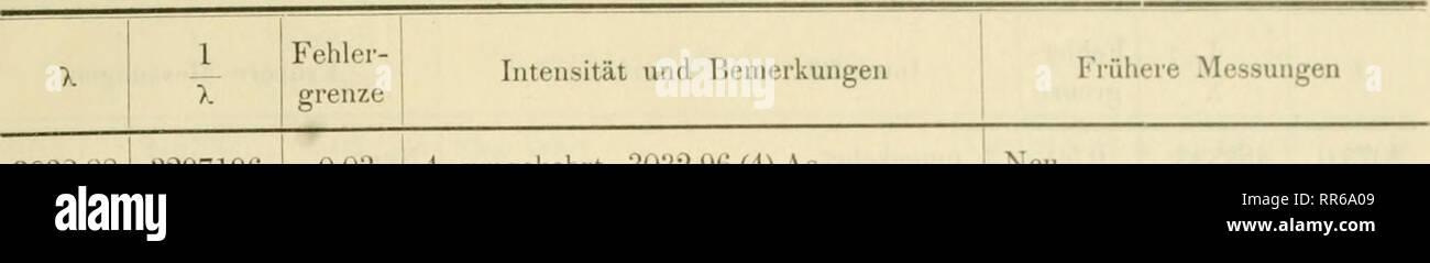 . Abhandlungen der Königlichen Akademie der Wissenschaften in Berlin. Science. I Die Spedren der Elemente. VII.. 3032.88 3009.24 2922.48 2913.G7 28G3.41 28.50.72 2840.0G 2813.(iG 2812.70 2788.09 2785.14 2779.S)2 270G.G1 26G1.35 2G37.()5 2.594.49 2571.G7 25.58.12 2.54G.63 2531.35 2.52G.13 2524.05 2499.30 2495.80 2491.91 2483.50 2455.30 2433.53 2429.58 2421.78 2408.27 2386.9G 2380.82 23G4.89 2358.05 2354.94 2334.89 2317.32 228G.79 2282.40 22G9.03 22G7.30 2251.29 224G.15 2231.80 2209.78 2199.46 2194.63 2171.5 2151.2 2148.7 2141.1 2121.5 2113.9 2100.9 2096.4 2091.7 2080.2 3297196 3323098 3421751 3 - Stock Image