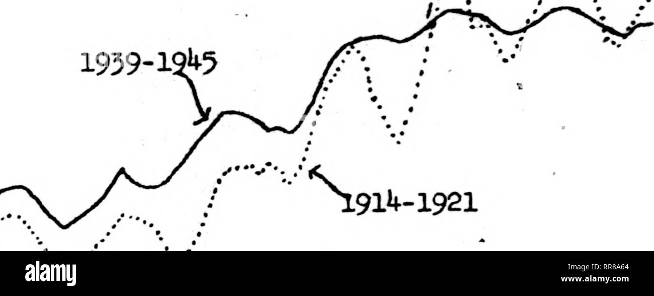 """. Illinois farmers' outlook letter [microform]. Agriculture -- Illinois; Agriculture -- Economic aspects Illinois. THE OUTLOOK FOR DAIBY PRODUCTS IN 19^6 By L. F. Stice, Extension Marketing Specialist Thus far In the World War II period unit returns (prices plus government In- centive payments) have been consistently higher than In World War I (see chart). Re- turns to farmers for dairy products In 19^6 are expected to """"be moderately lower than In 19^ and 19^+5* """"but there is no Indication of such a sharp decline as occurred In 1921. Both military sind export demands vlll """"be re - Stock Image"""