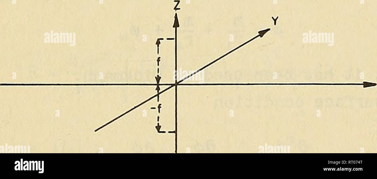""". Analysis of wave resistance. Ship resistance. Similarly for the afterbody with a parallel length 