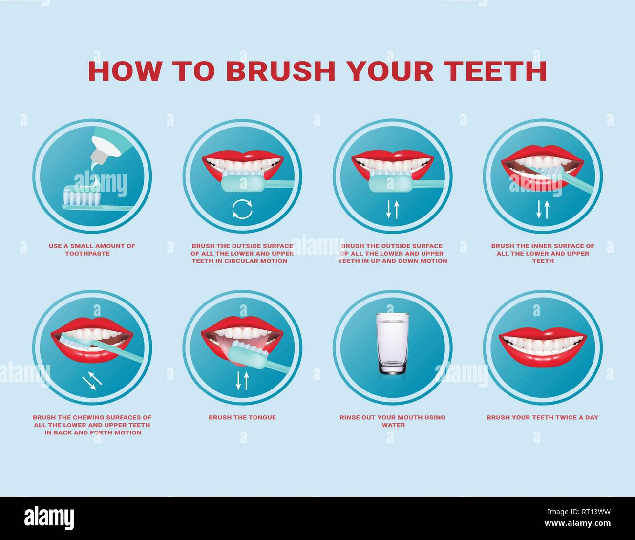 Your Step By Step Guide To The: How To Brush Your Teeth Step-by-step Instruction