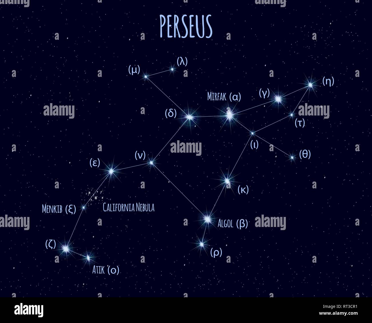 Perseus constellation, vector illustration with the names of basic stars against the starry sky - Stock Image
