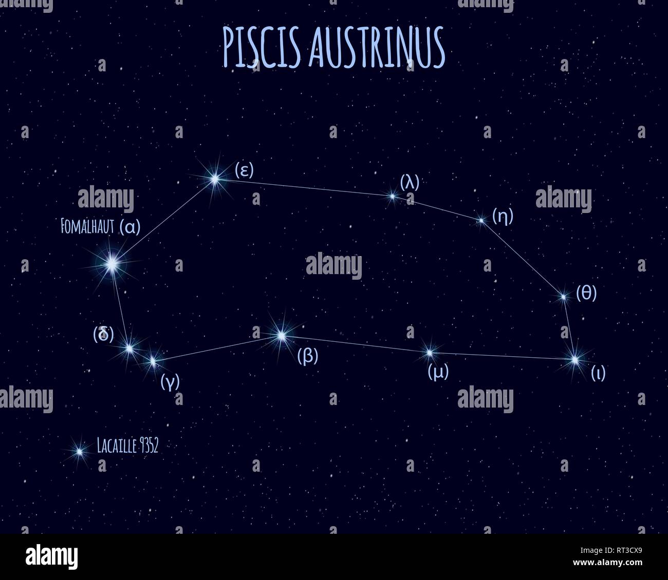 Piscis Austrinus (The Southern Fish) constellation, vector illustration with the names of basic stars against the starry sky - Stock Image