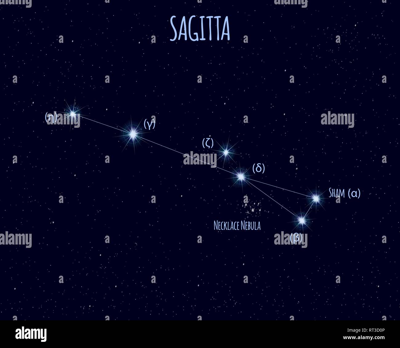 Sagitta (The Arrow) constellation, vector illustration with the names of basic stars against the starry sky - Stock Image