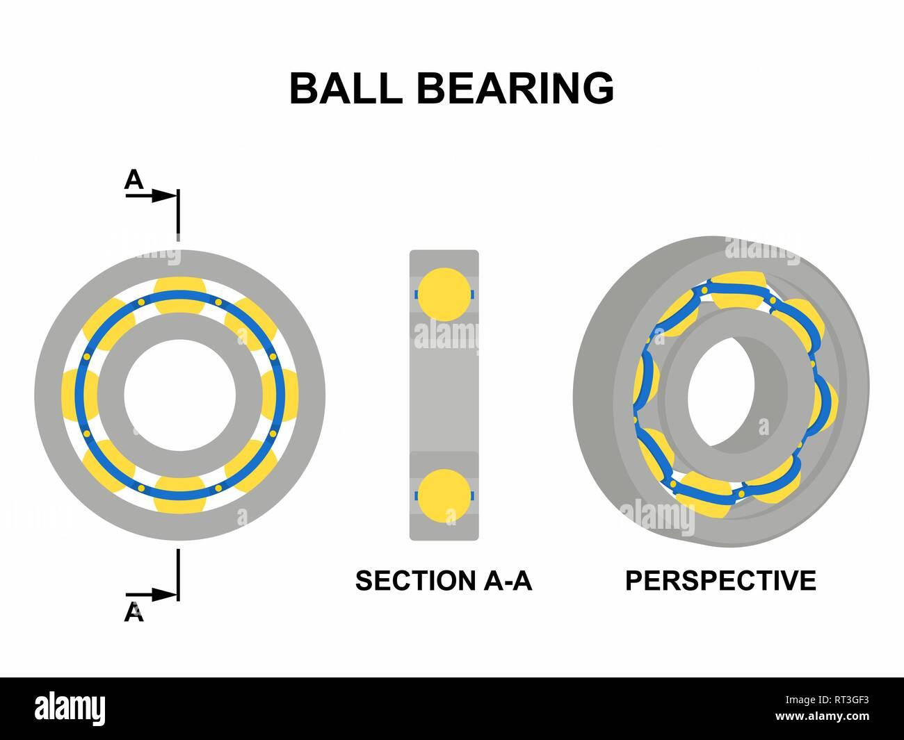 Ball Bearing - Stock Vector