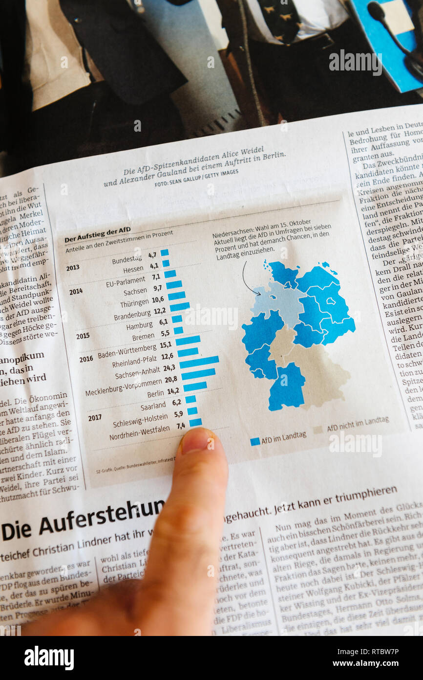 PARIS, FRANCE - SEP 25, 2017: International newspaper with Germany map chart after election in Germany for the Chancellor of Germany, the head of the federal government - Stock Image