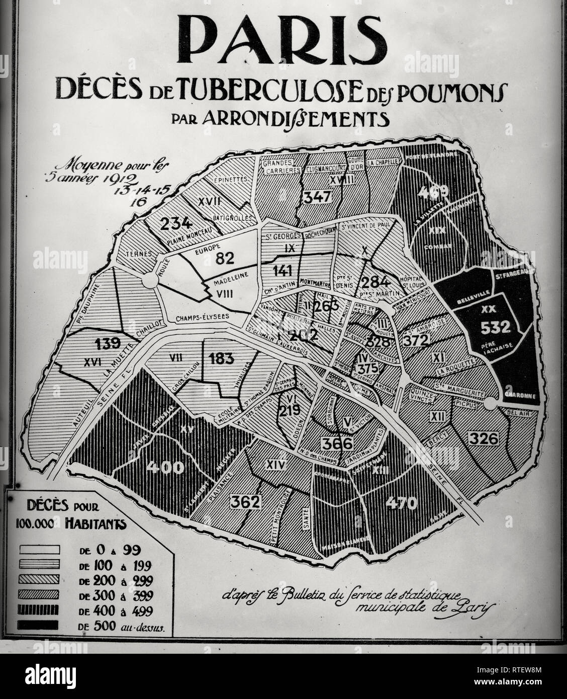 Chart showing mortality by pulmonary tuberculosis in each of twenty arrondissements of Paris. July 1918 - Stock Image