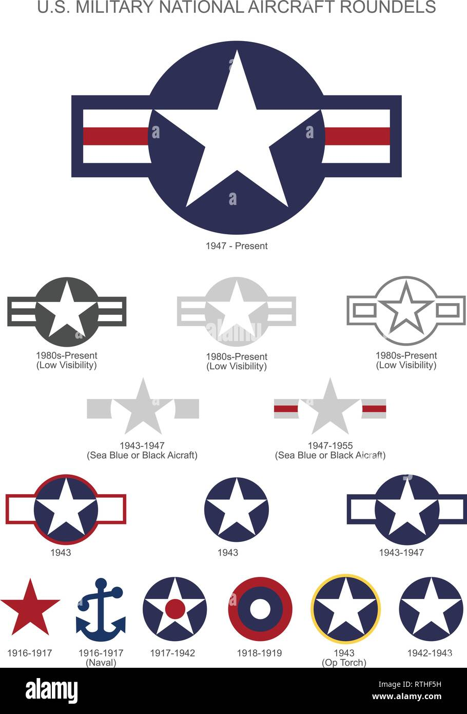 U.S. Military National Aircraft Star Roundels, isolated vector illustration - Stock Vector