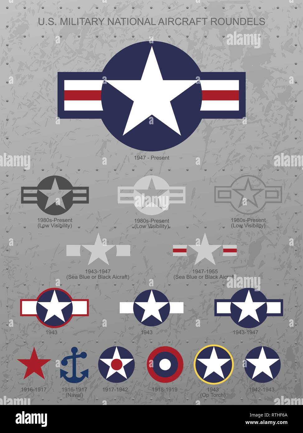 U.S. Military National Aircraft Star Roundels, distressed metal background with rivets, vector illustration - Stock Vector