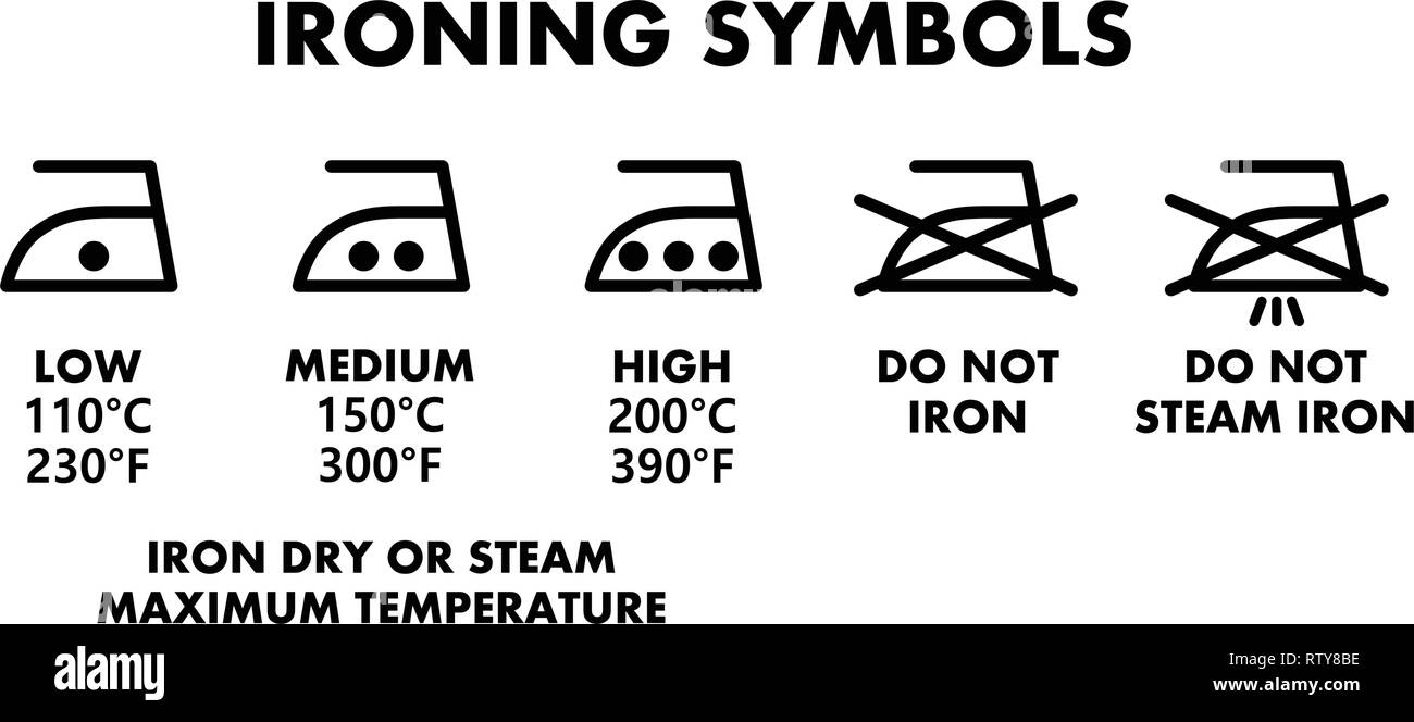 Laundry washing symbols, icons for ironing with temperature setting explained. - Stock Vector
