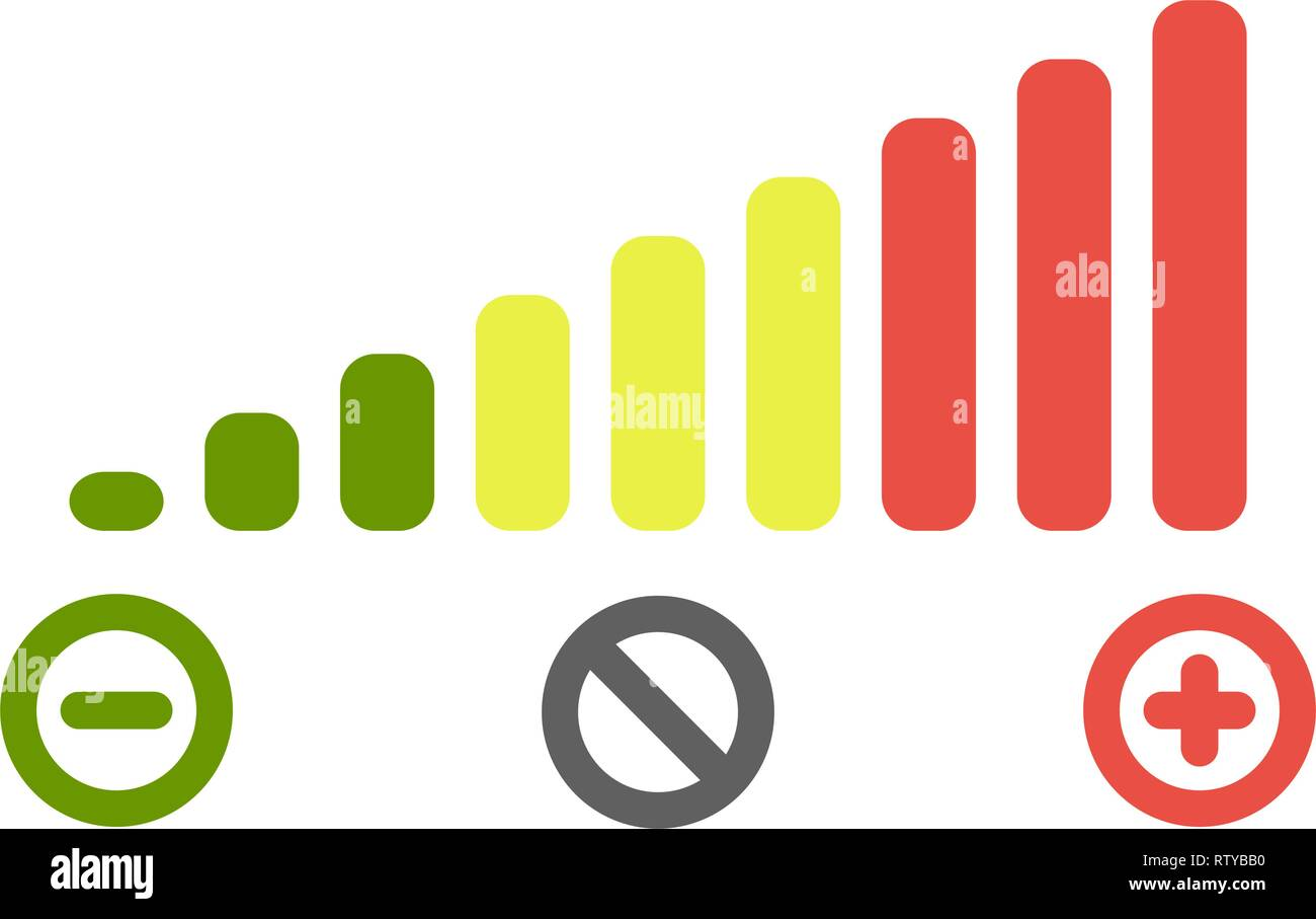Volume level bars scale icon. Green to red colours, with minus for decrease, plus for increase and crossed circle for mute signs. Stock Vector