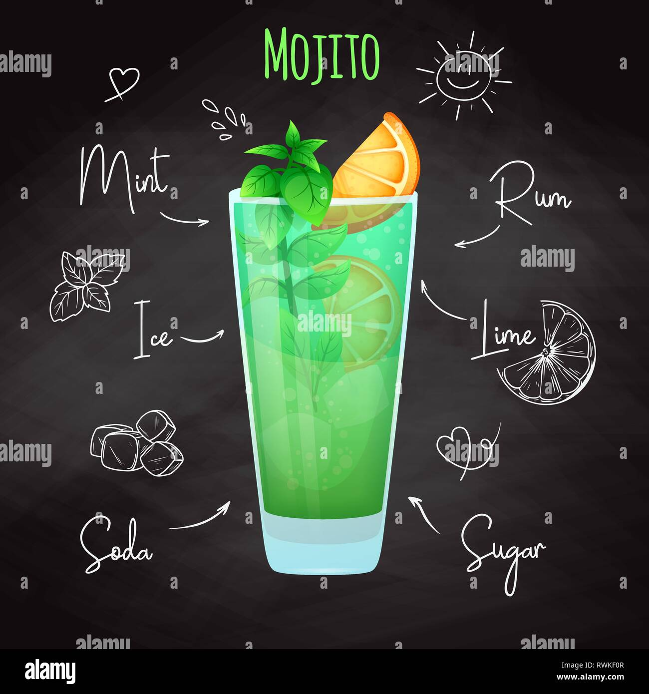 Simple recipe for an alcoholic cocktail Mojito. Drawing chalk on a blackboard. Vector illustration Stock Vector