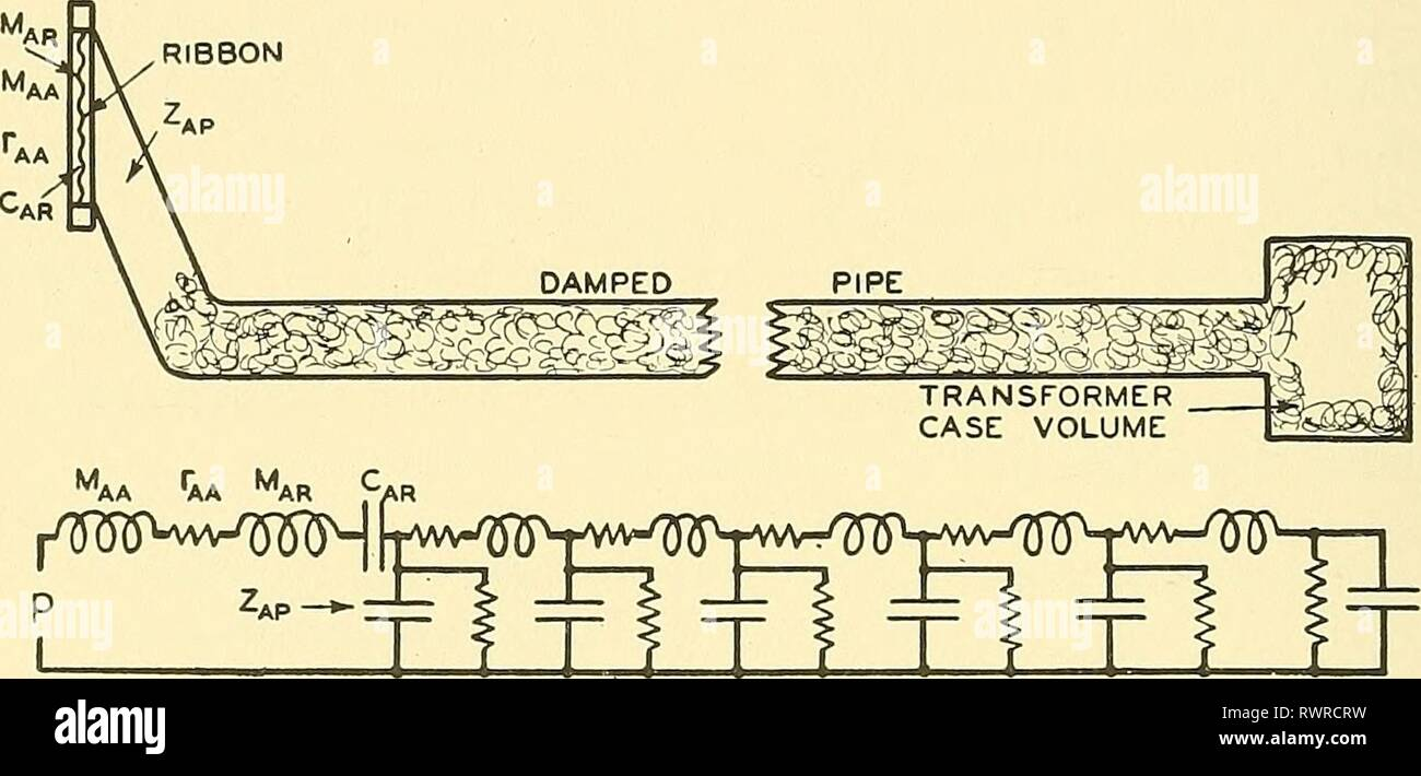 Elements of acoustical engineering (1940) Elements of acoustical
