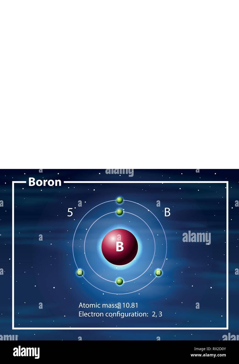 Chemist atom of Borondiagram illustration - Stock Vector