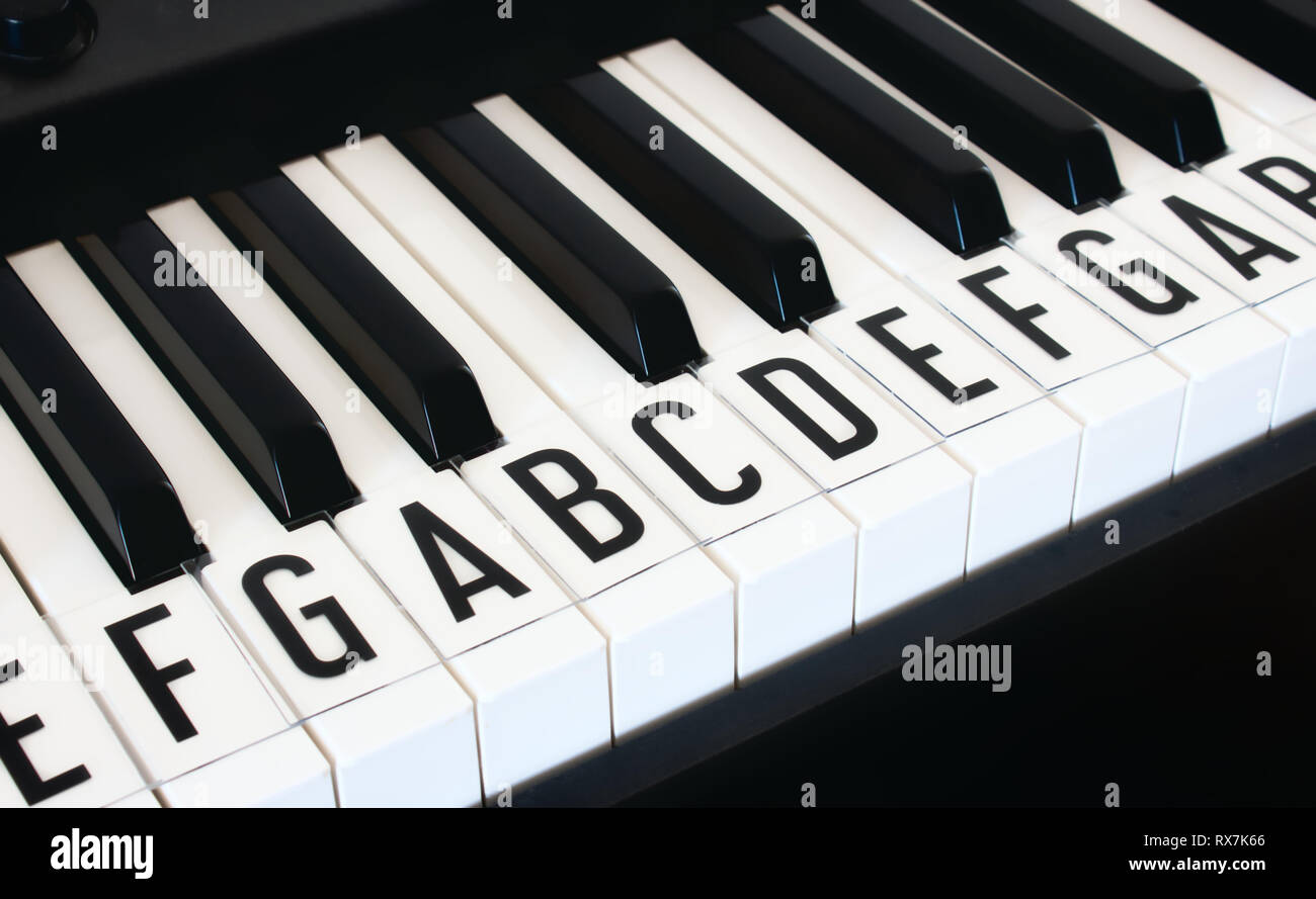 Piano keyboard keys with letters of notes of the scale superimposed as a music cheat sheet for a new learner - Stock Image