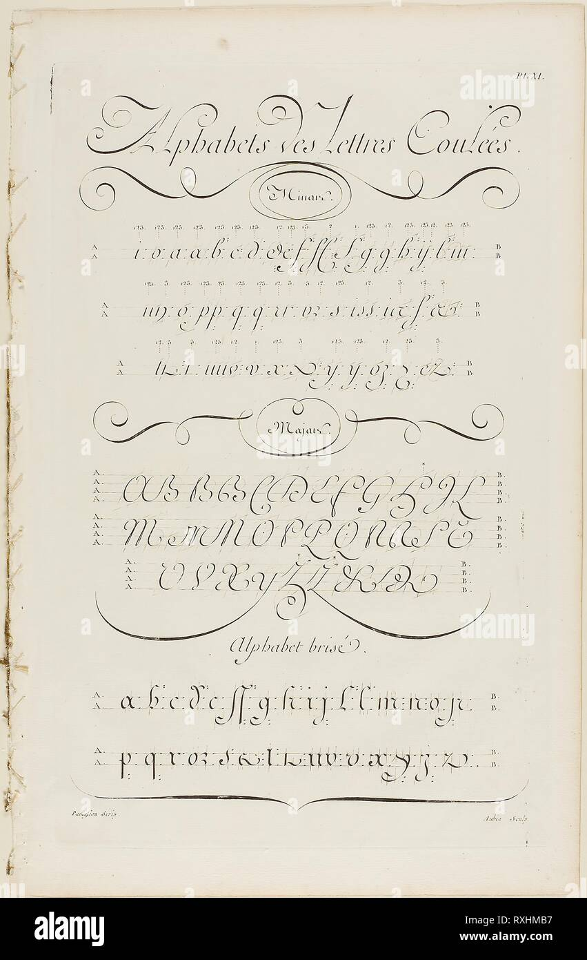 Joined Letters of the Alphabet, from Encyclopédie. Aubin (French, active 18th century