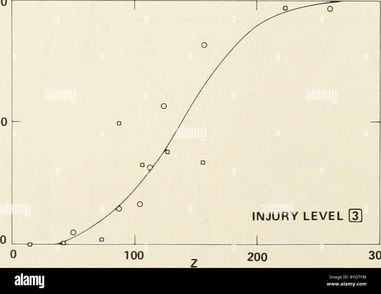 Dynamical model for explosion injury - Stock Image