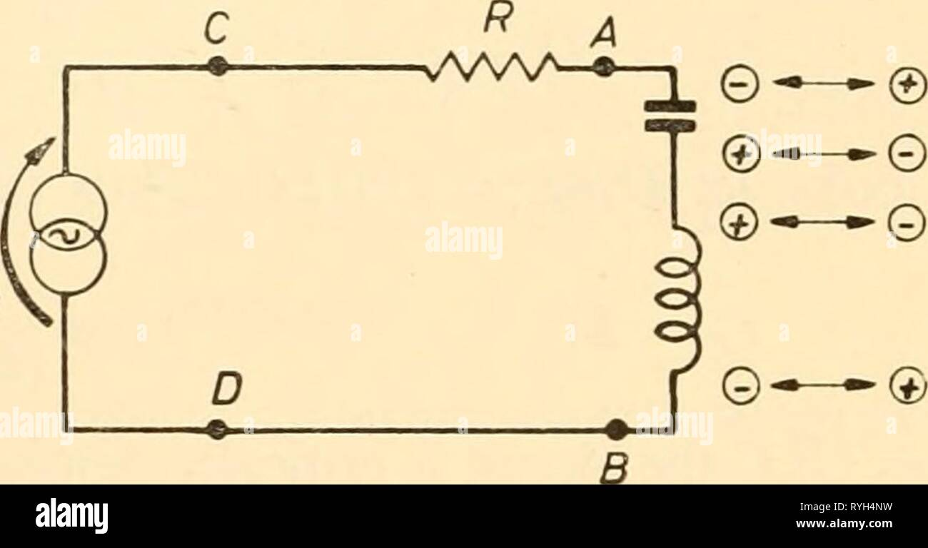 Electronic apparatus for biological research  electronicappara00dona Year: 1958  INDUCTANCES, CAPACITANCES AND RESISTANCES on 7 by 90 degrees, and Vq lags on / by 90 degrees. It follows that Vj^ and Vq are in anti-phase with one another, that is, they pass though maxima and minima in step with each other, but with opposite polarity, as suggested in Figure 5.2.    I slnQjt Figure 5.2 The instantaneous potential difference between A and B is y^ minus Vq, and the modulus of the reactance of the combination is vi^ — vdJI which equals vill — vqII. However vjjll = Xj^ and vqII ^= Xq so the r Stock Photo
