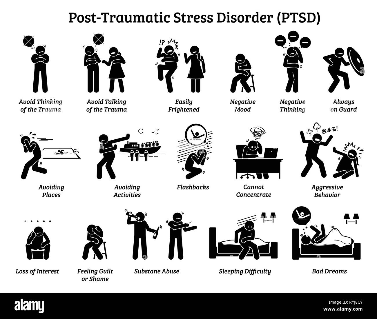 Post Traumatic Stress Disorder PTSD signs and symptoms. Illustrations depict man with post traumatic stress disorder facing difficulty in life and men - Stock Image
