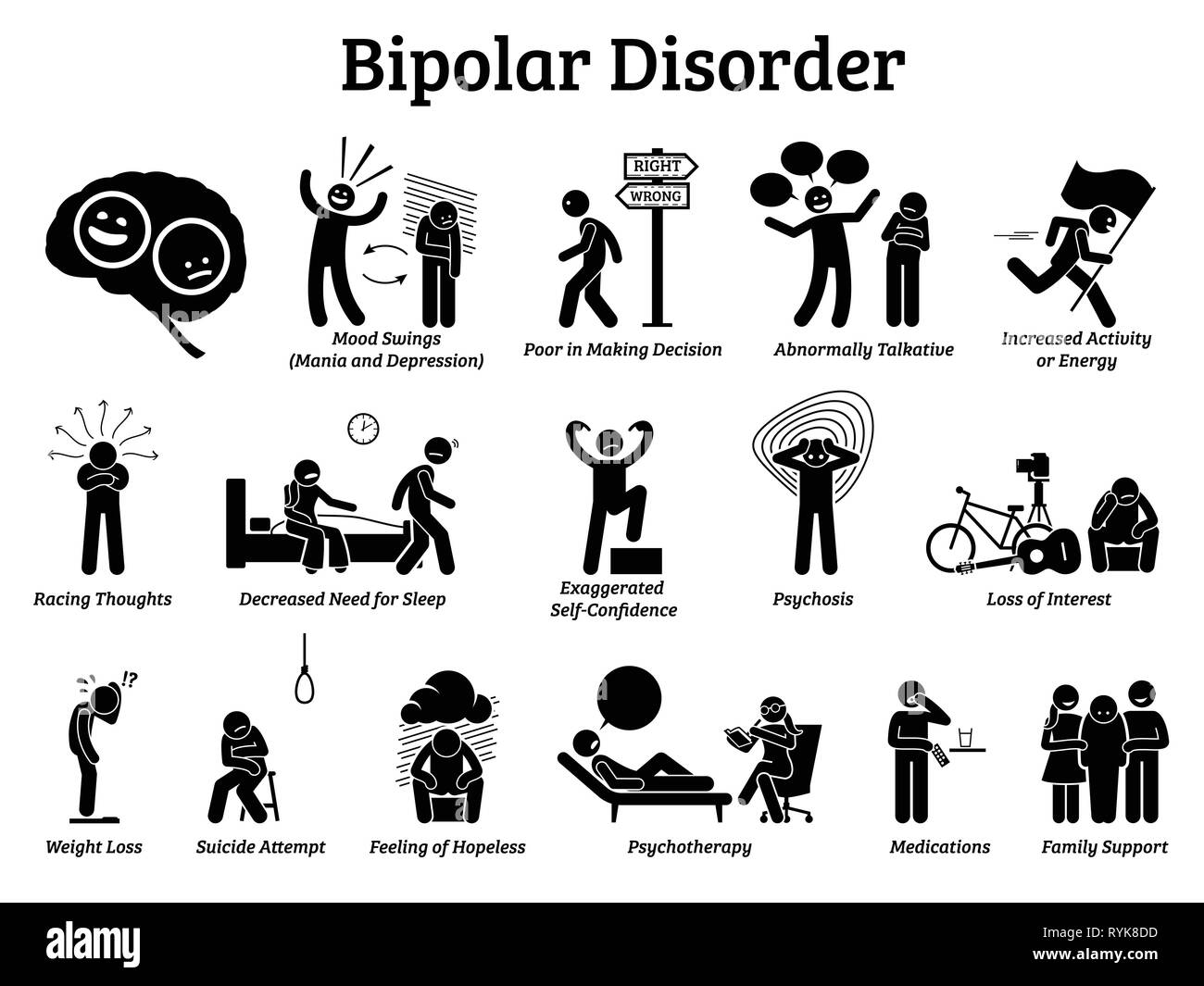 Bipolar mental disorder icons. Illustrations show signs and symptoms of bipolar disorder on mania and depression behaviors. He has mood swings and nee - Stock Vector